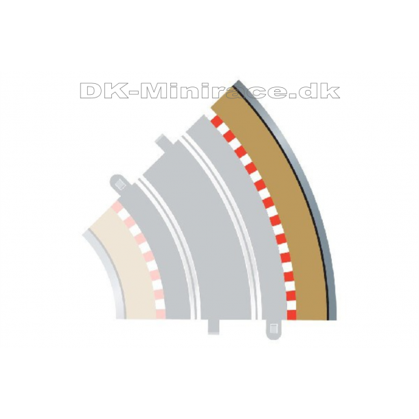 Autoværn - R2 outer Borders & Barries - for C8206) - Scalextric