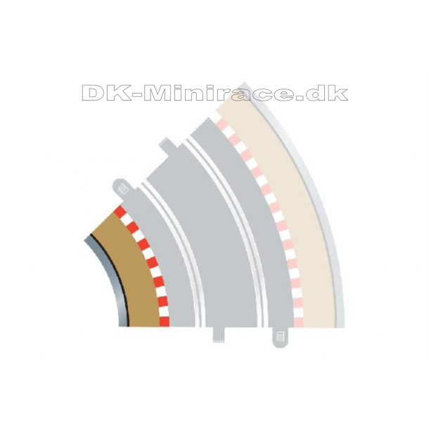 Autoværn - R2 inner Borders & Barries - for C8206) - Scalextric